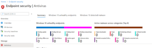 Intune Endpint security   Antivirus overview